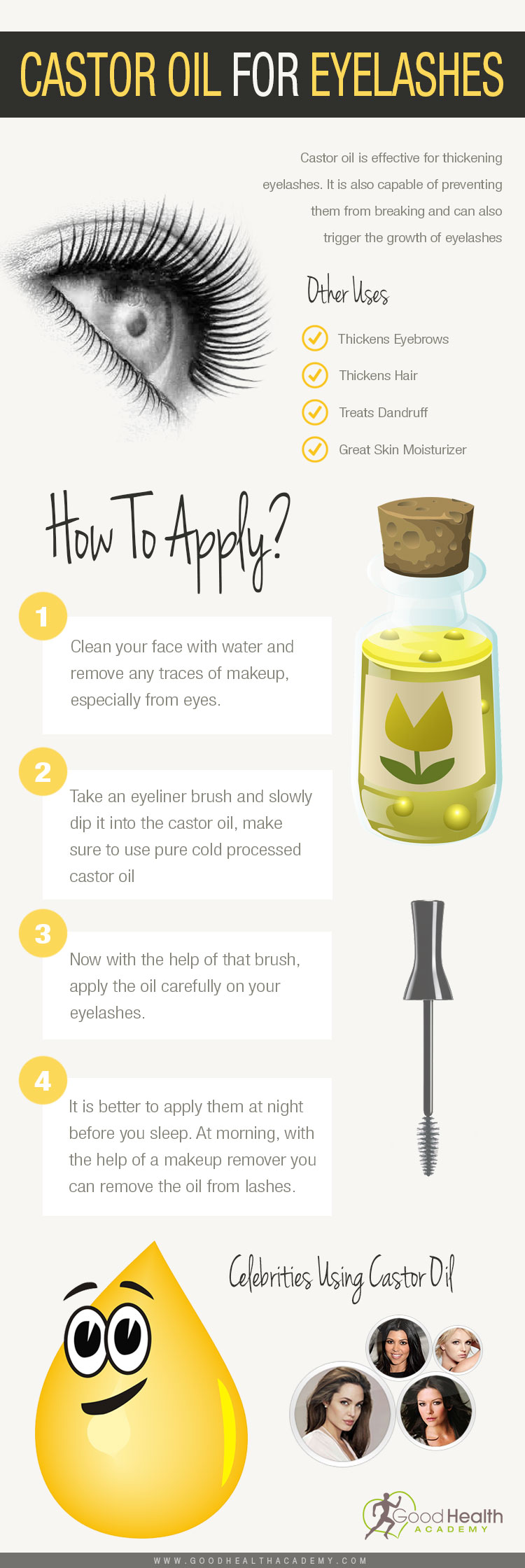 castor oil for eyelashes infographic