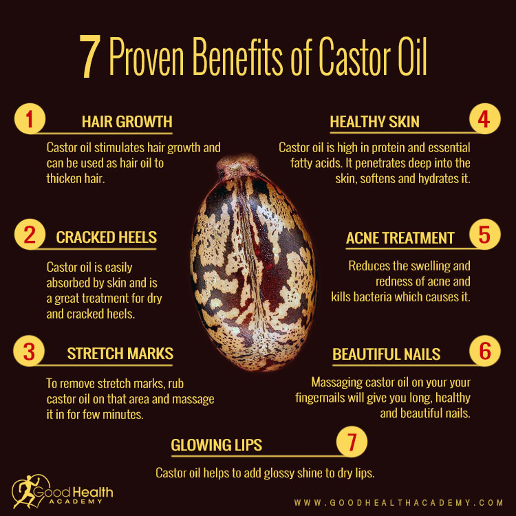 Castor Oil For Hair Growth Benefits And How To Use It